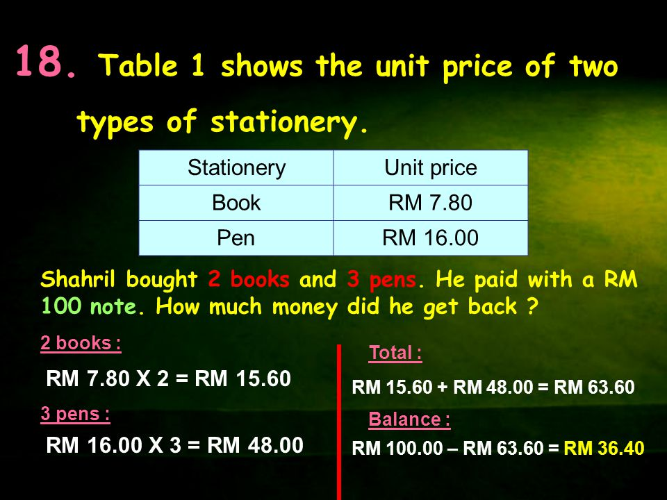 18. Table 1 shows the unit price of two