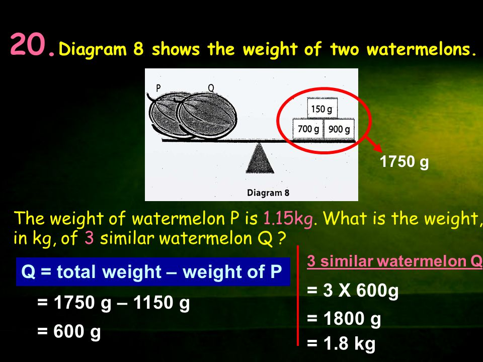 20.Diagram 8 shows the weight of two watermelons.