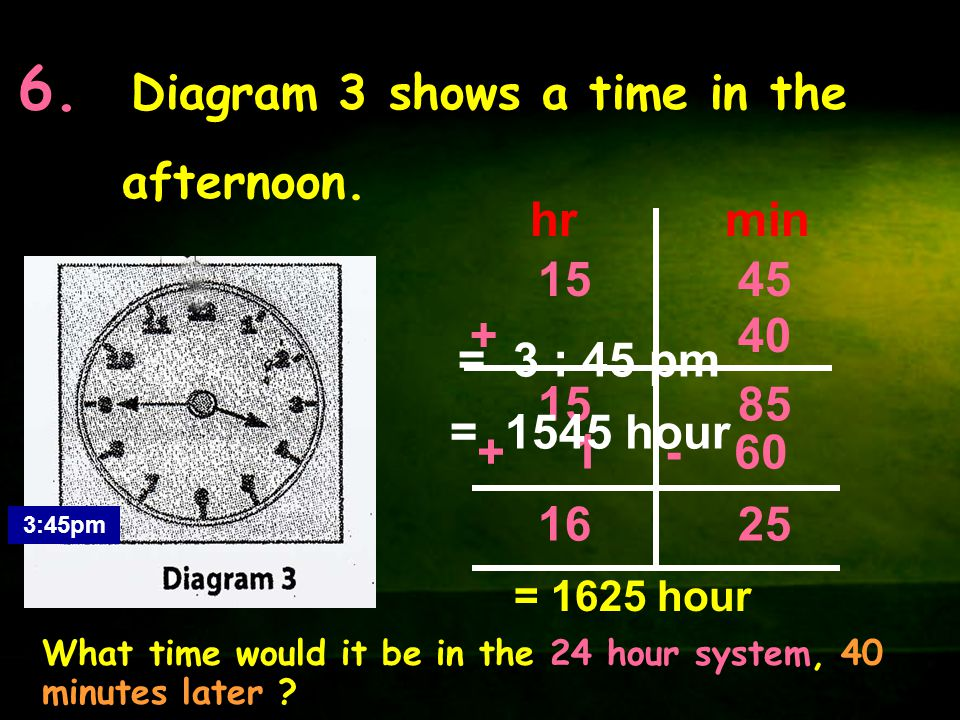 6. Diagram 3 shows a time in the