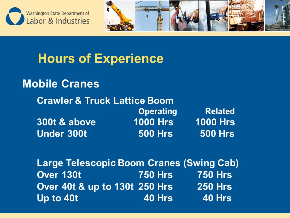 Hours of Experience Mobile Cranes