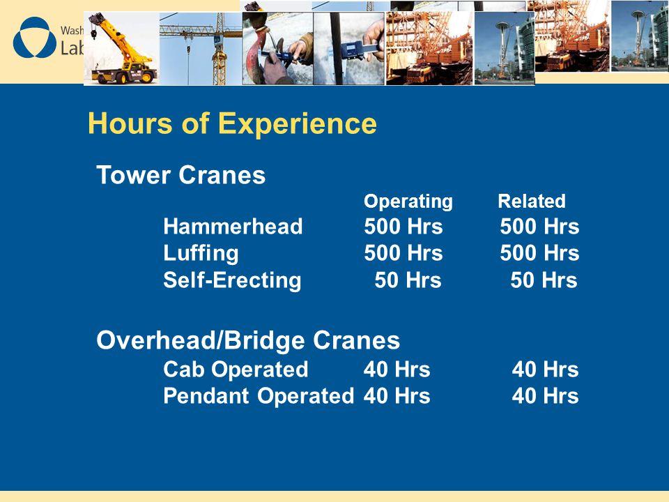 Hours of Experience Tower Cranes Overhead/Bridge Cranes