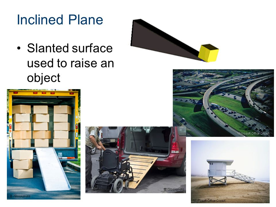 Inclined Plane Slanted surface used to raise an object