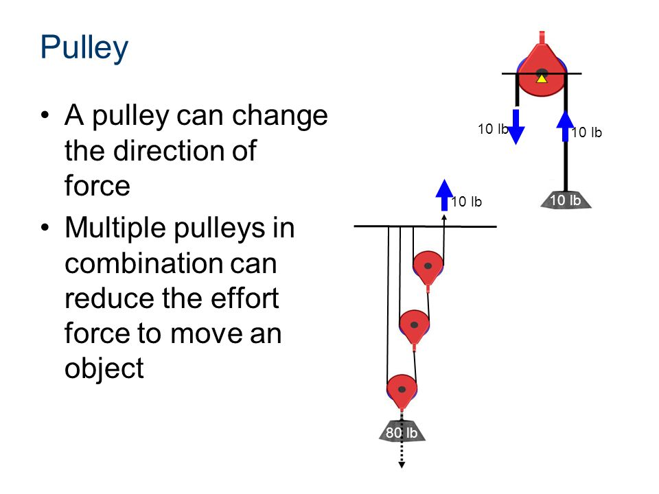 Pulley A pulley can change the direction of force