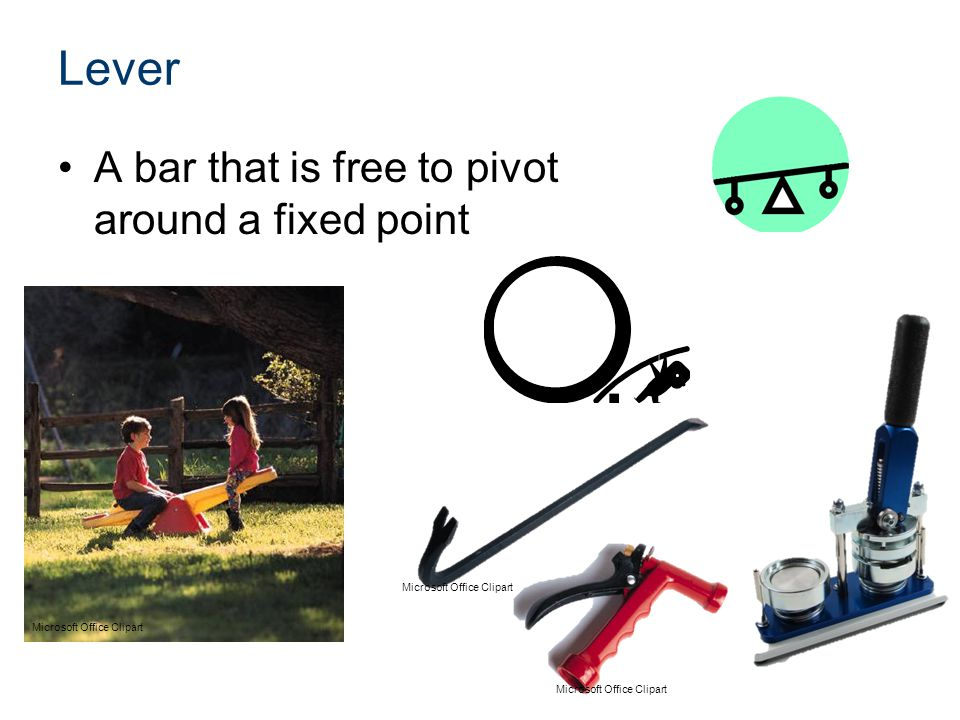 Lever A bar that is free to pivot around a fixed point