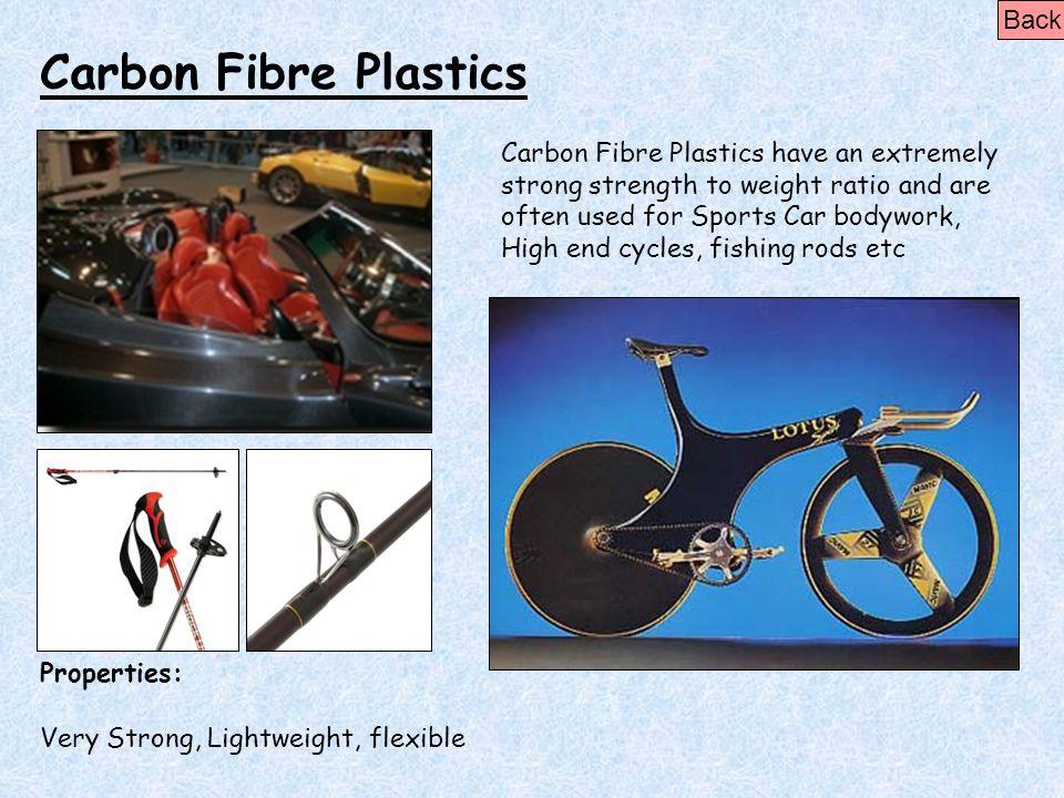 Carbon Fibre Plastics Back