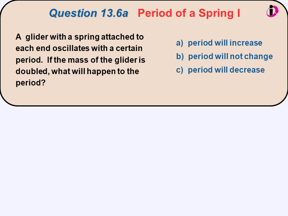 Question 13.6a Period of a Spring I