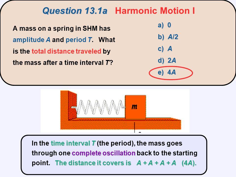 Question 13.1a Harmonic Motion I