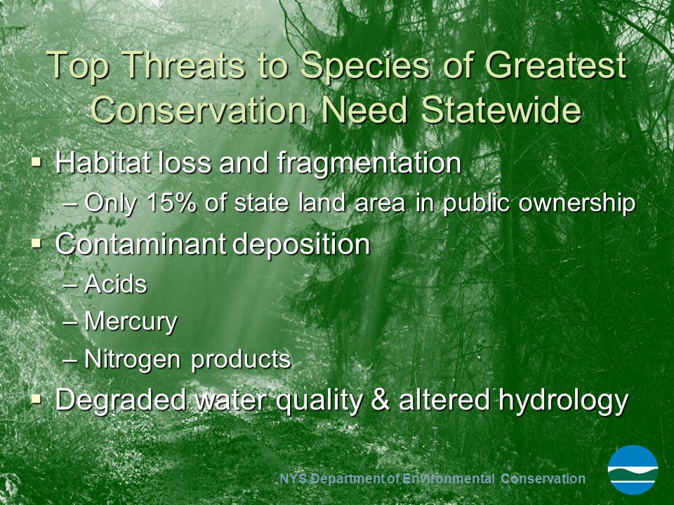 Top Threats to Species of Greatest Conservation Need Statewide