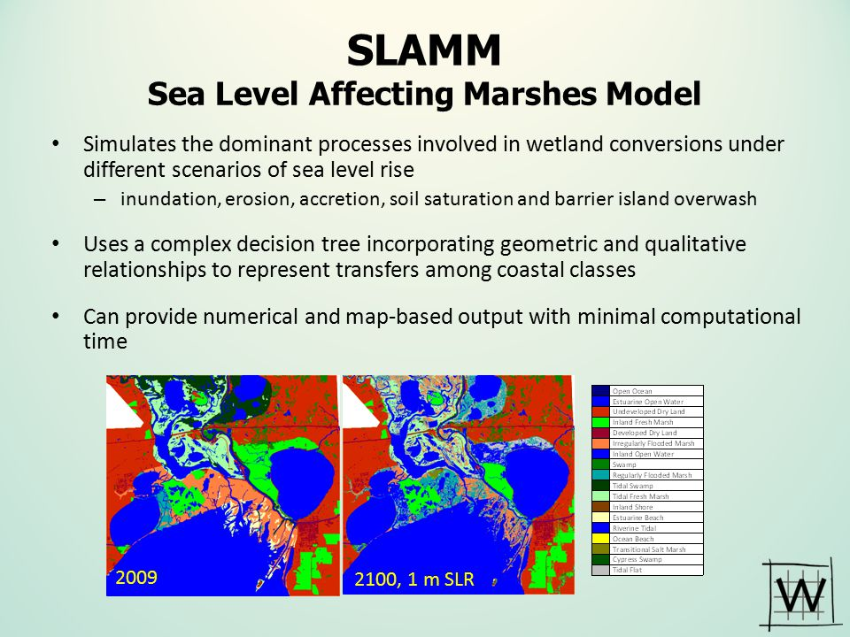 SLAMM Sea Level Affecting Marshes Model