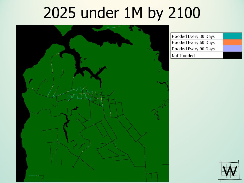 2025 under 1M by 2100