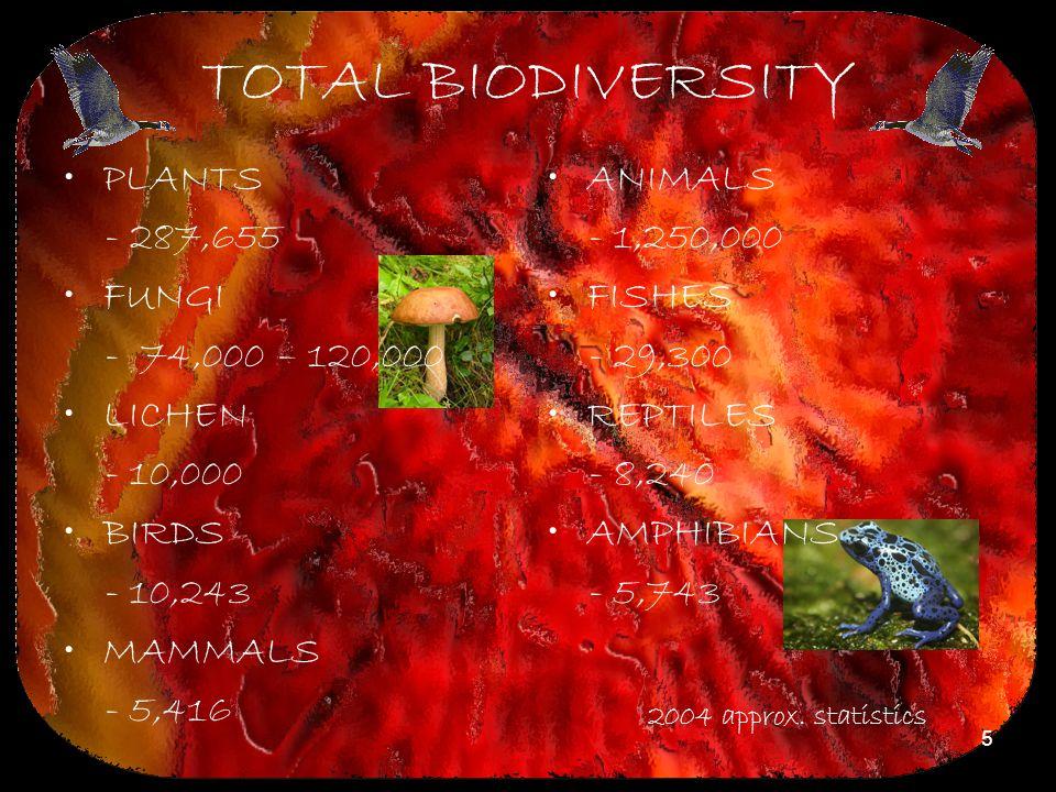 TOTAL BIODIVERSITY PLANTS - 287,655 FUNGI - 74,000 – 120,000 LICHEN