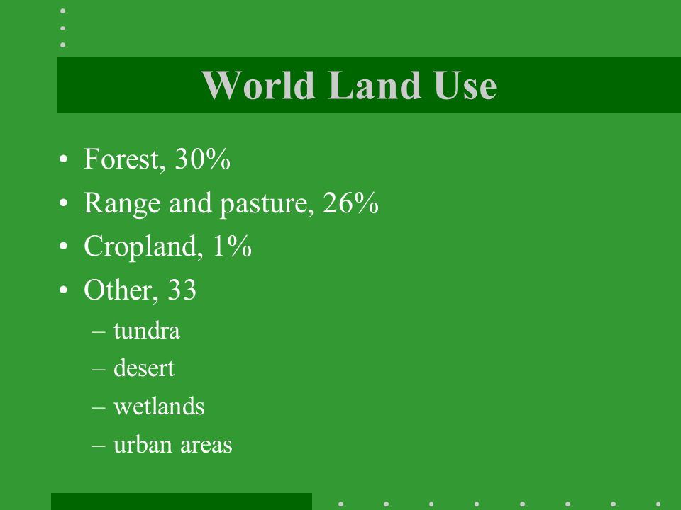 World Land Use Forest, 30% Range and pasture, 26% Cropland, 1%