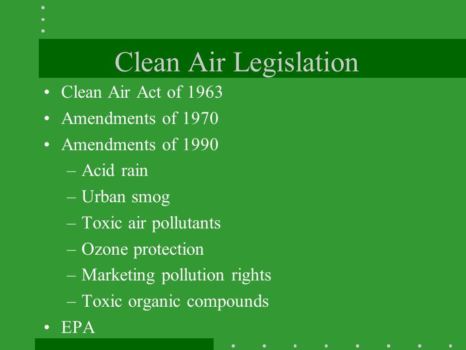 Clean Air Legislation Clean Air Act of 1963 Amendments of 1970