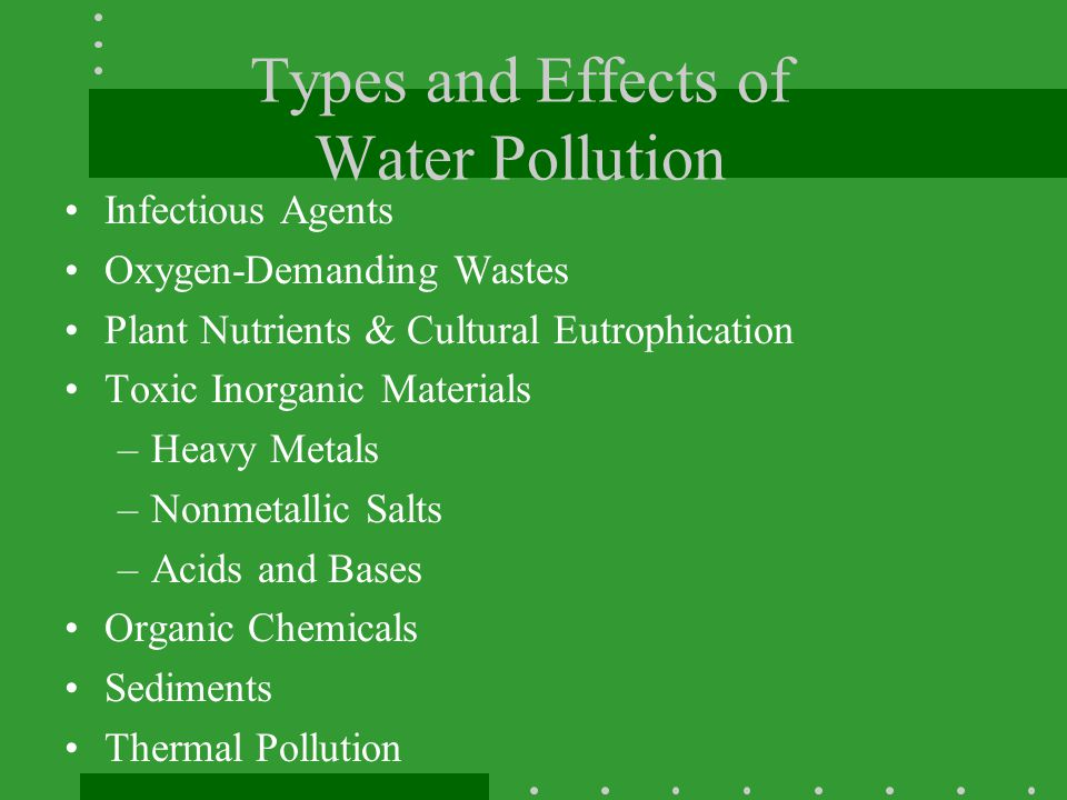 Types and Effects of Water Pollution