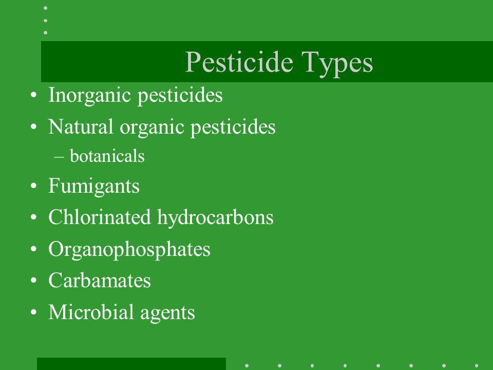 Pesticide Types Inorganic pesticides Natural organic pesticides