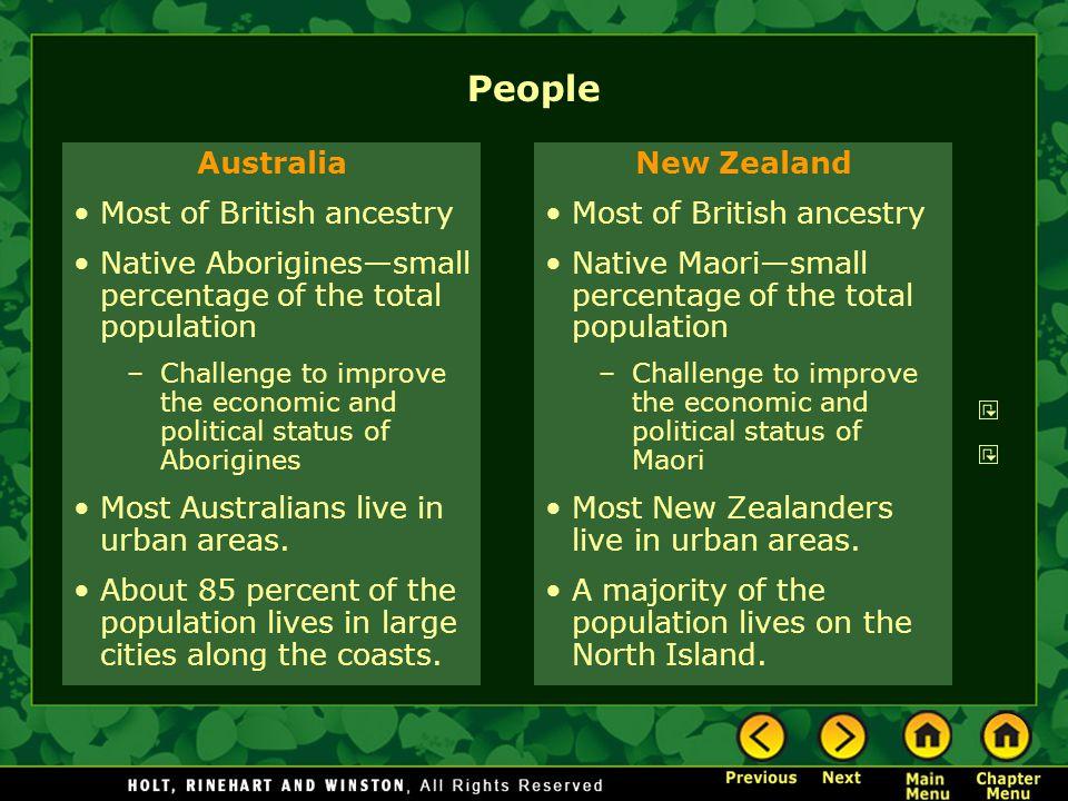 People Australia Most of British ancestry