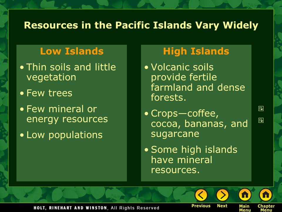 Resources in the Pacific Islands Vary Widely