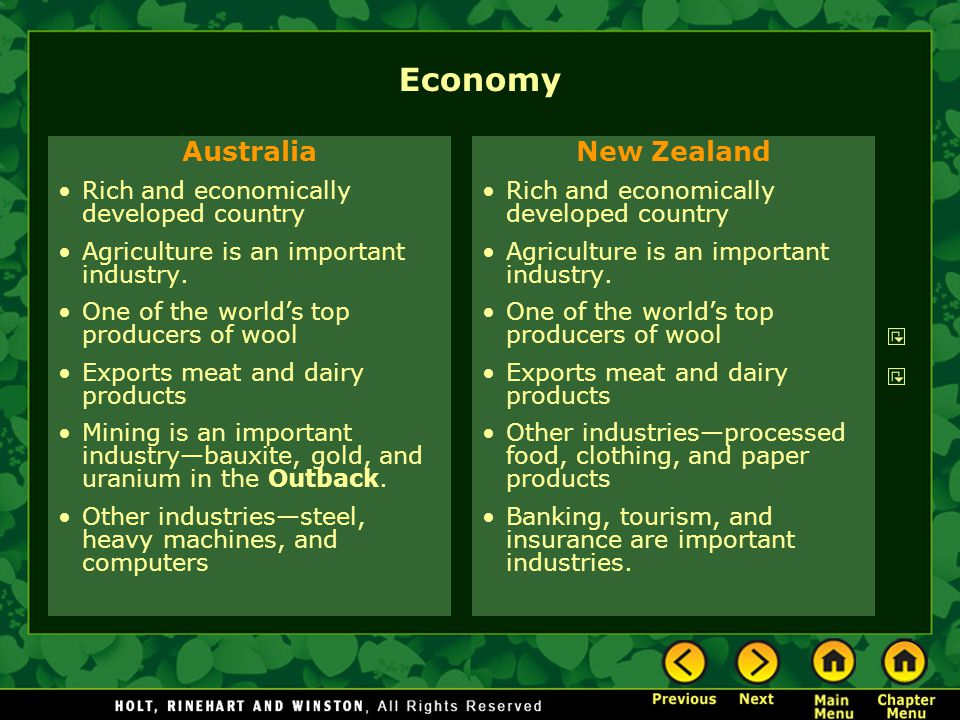 Economy Australia New Zealand Rich and economically developed country