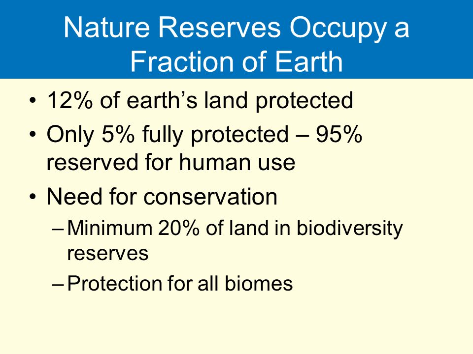 Nature Reserves Occupy a Fraction of Earth