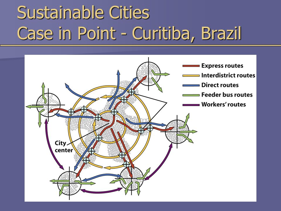 Sustainable Cities Case in Point - Curitiba, Brazil