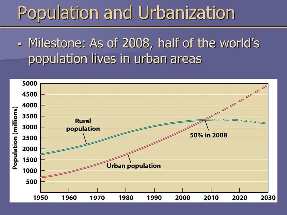 Population and Urbanization