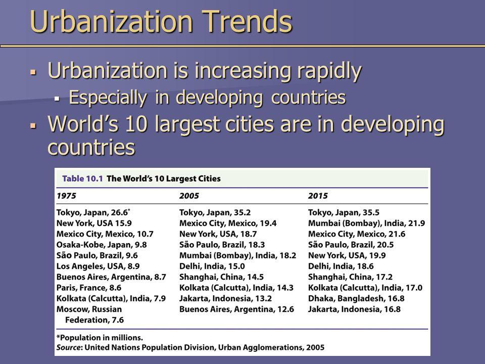 Urbanization Trends Urbanization is increasing rapidly