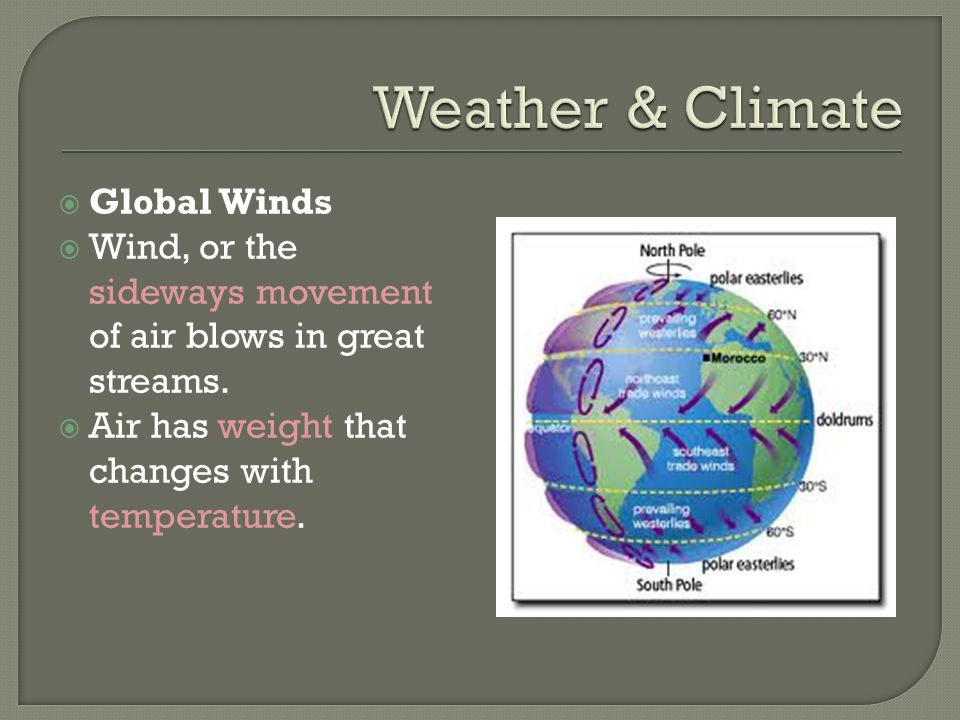 Weather & Climate Global Winds