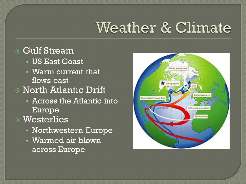 Weather & Climate Gulf Stream North Atlantic Drift Westerlies