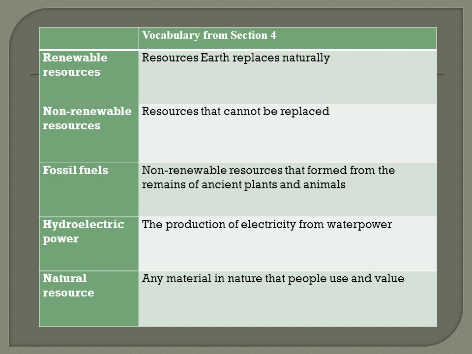 Vocabulary from Section 4