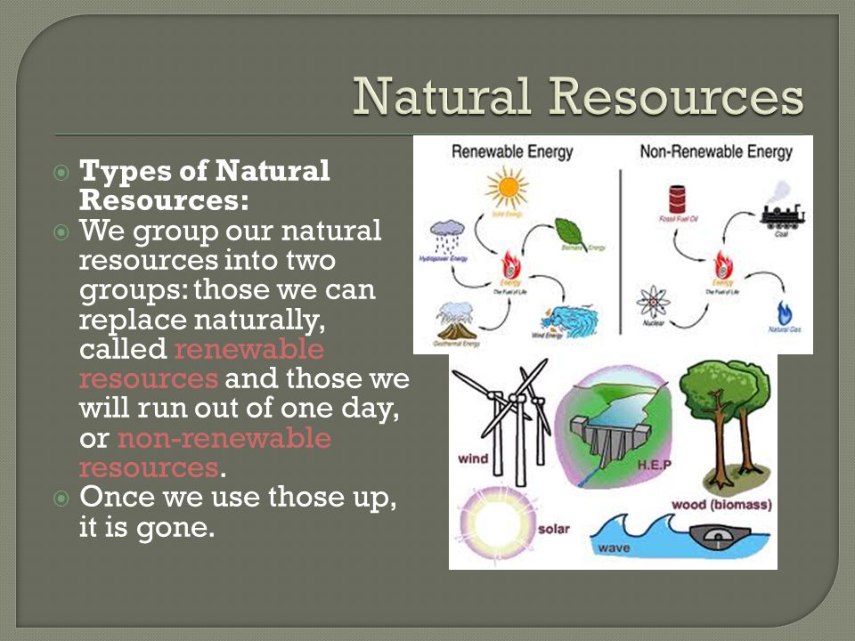 Natural Resources Types of Natural Resources: