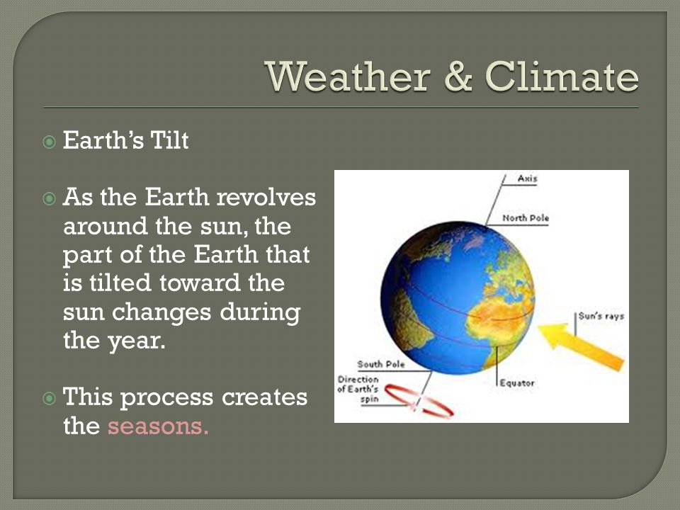 Weather & Climate Earth's Tilt