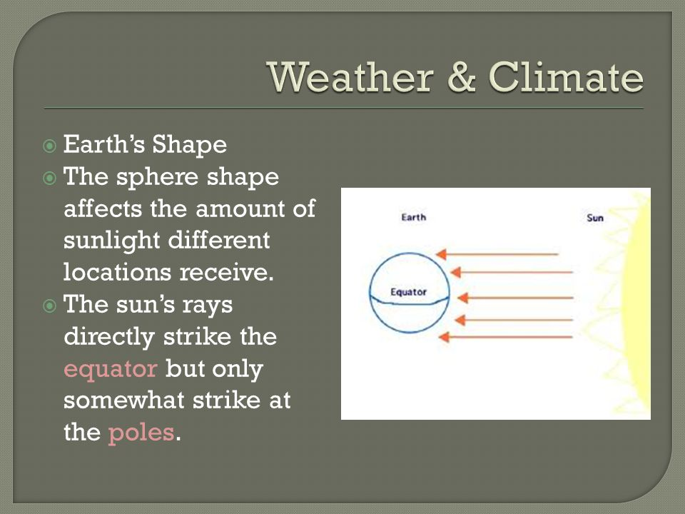 Weather & Climate Earth's Shape