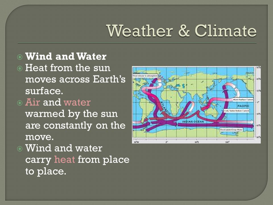 Weather & Climate Wind and Water