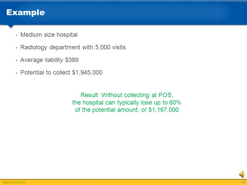 Example Medium size hospital Radiology department with 5,000 visits
