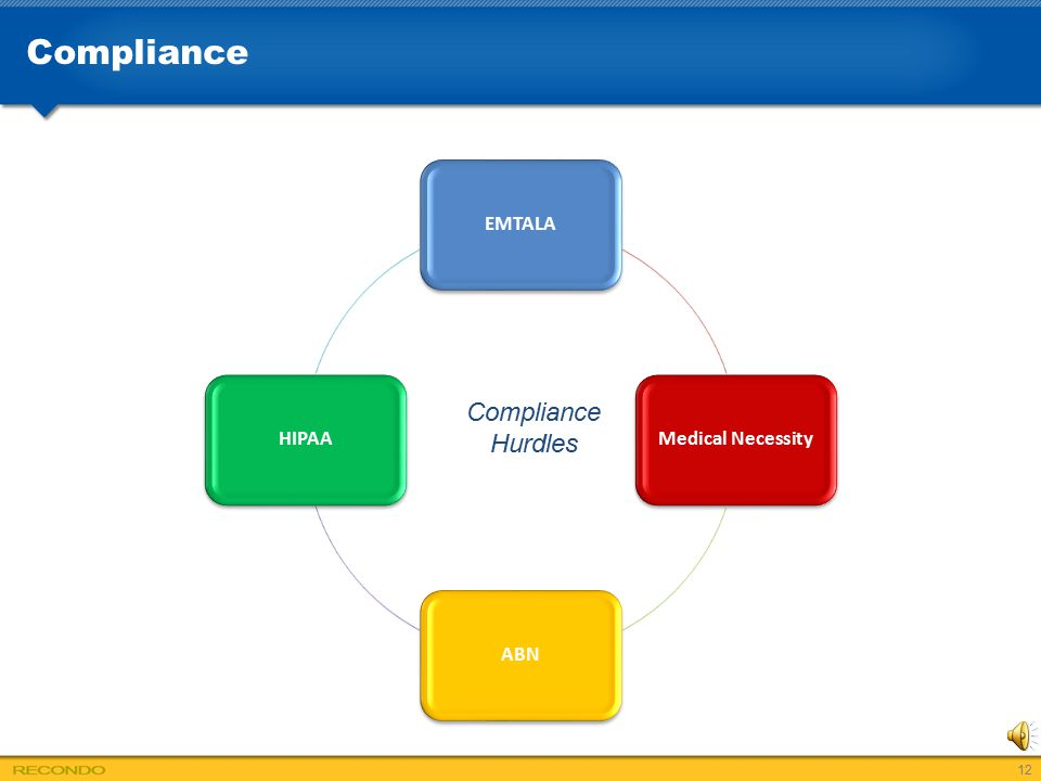 Compliance EMTALA Medical Necessity ABN HIPAA Compliance Hurdles