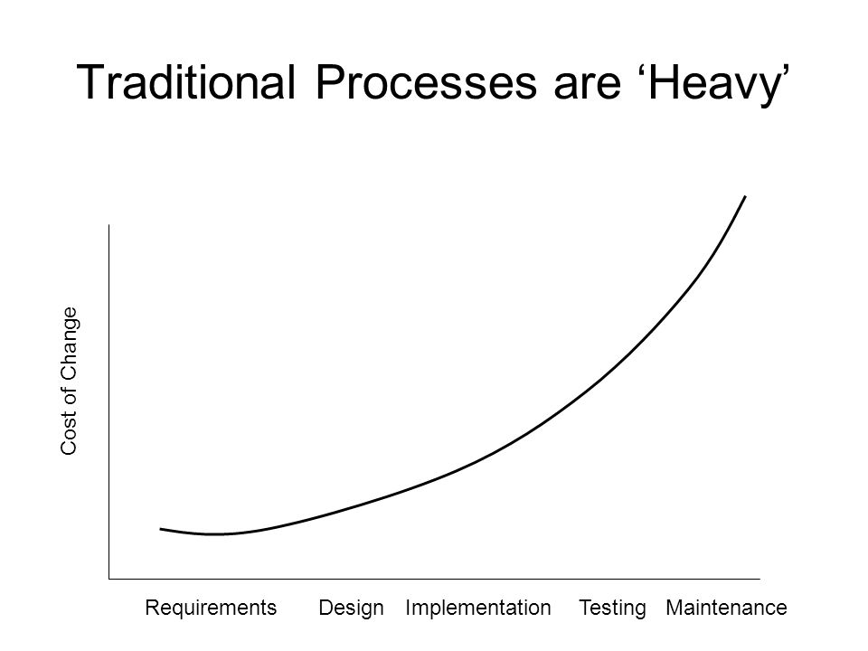 Traditional Processes are 'Heavy'