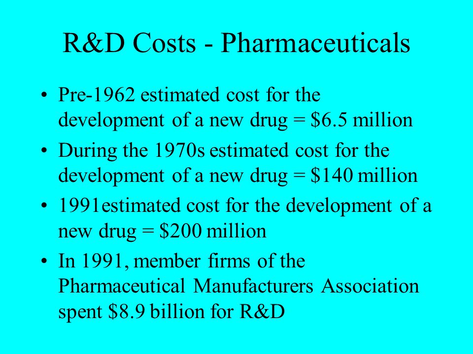 R&D Costs - Pharmaceuticals