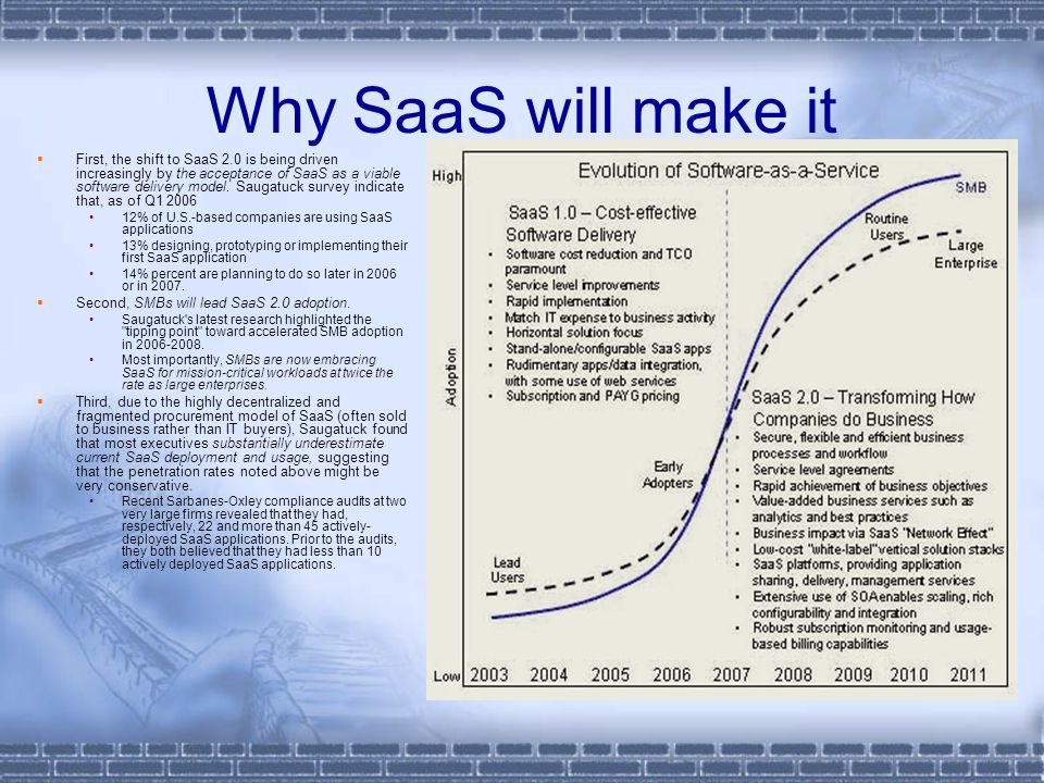 Why SaaS will make it