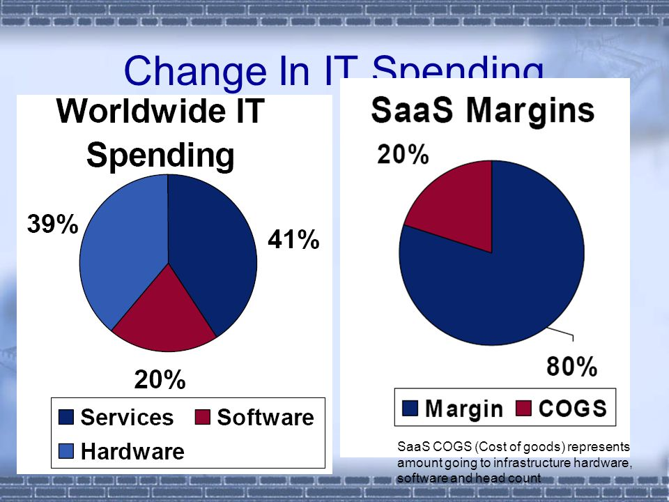 Change In IT Spending SaaS COGS (Cost of goods) represents amount going to infrastructure hardware, software and head count.