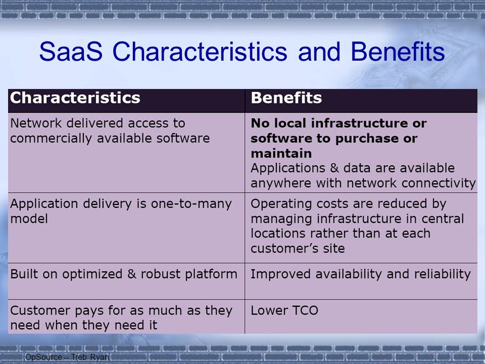 SaaS Characteristics and Benefits