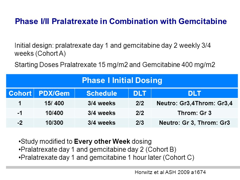 Phase I/II Pralatrexate in Combination with Gemcitabine
