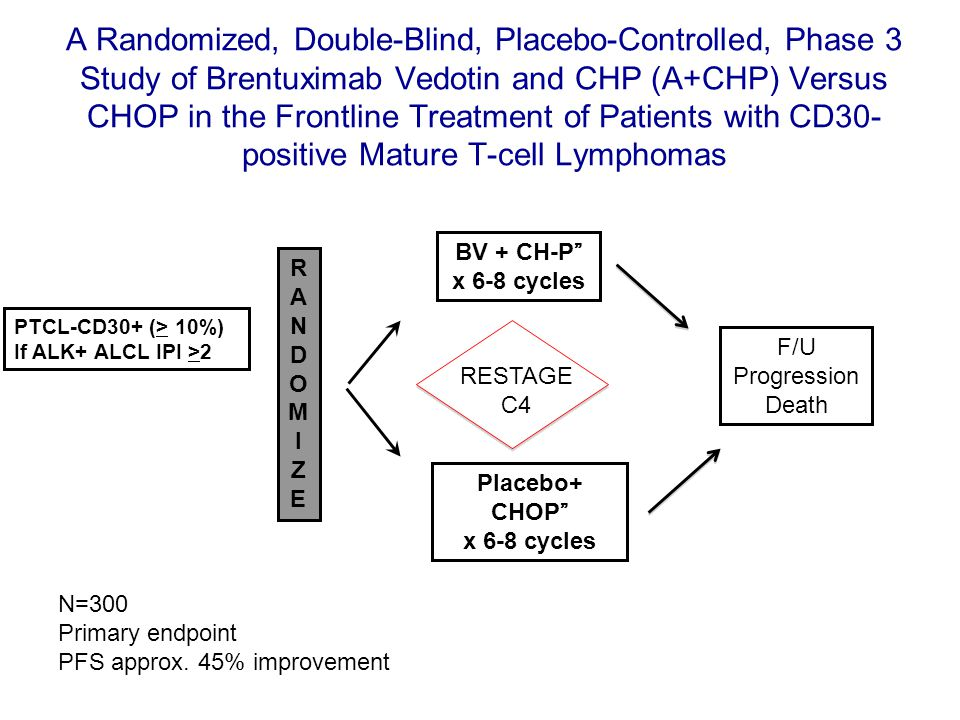 A Randomized, Double-Blind, Placebo-Controlled, Phase 3 Study of Brentuximab Vedotin and CHP (A+CHP) Versus CHOP in the Frontline Treatment of Patients with CD30-positive Mature T-cell Lymphomas