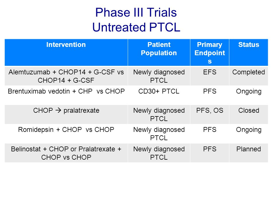 Phase III Trials Untreated PTCL