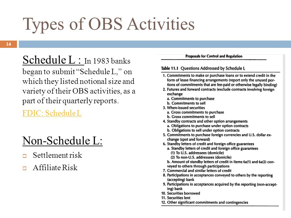 Types of OBS Activities