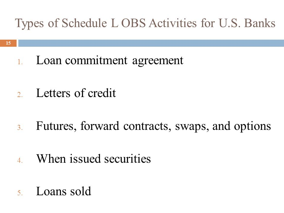 Types of Schedule L OBS Activities for U.S. Banks