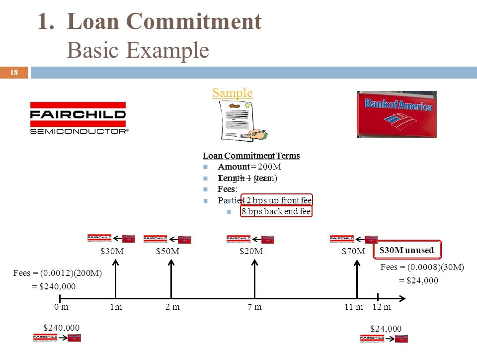 1. Loan Commitment Basic Example