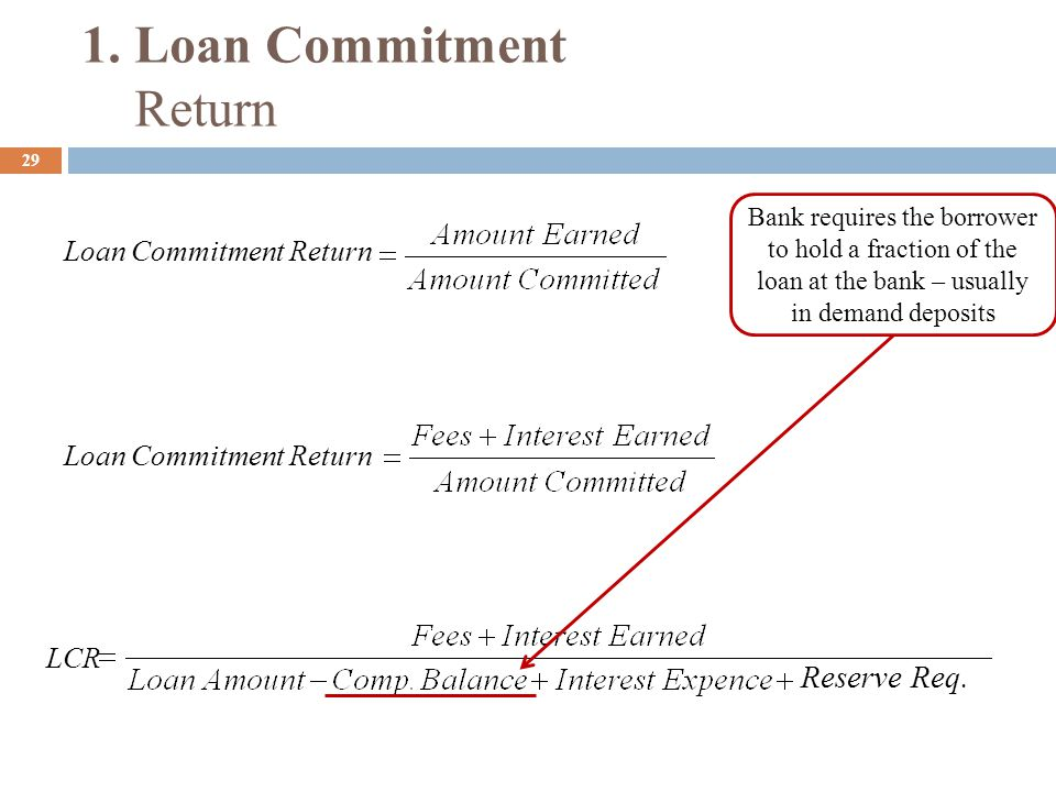 1. Loan Commitment Return