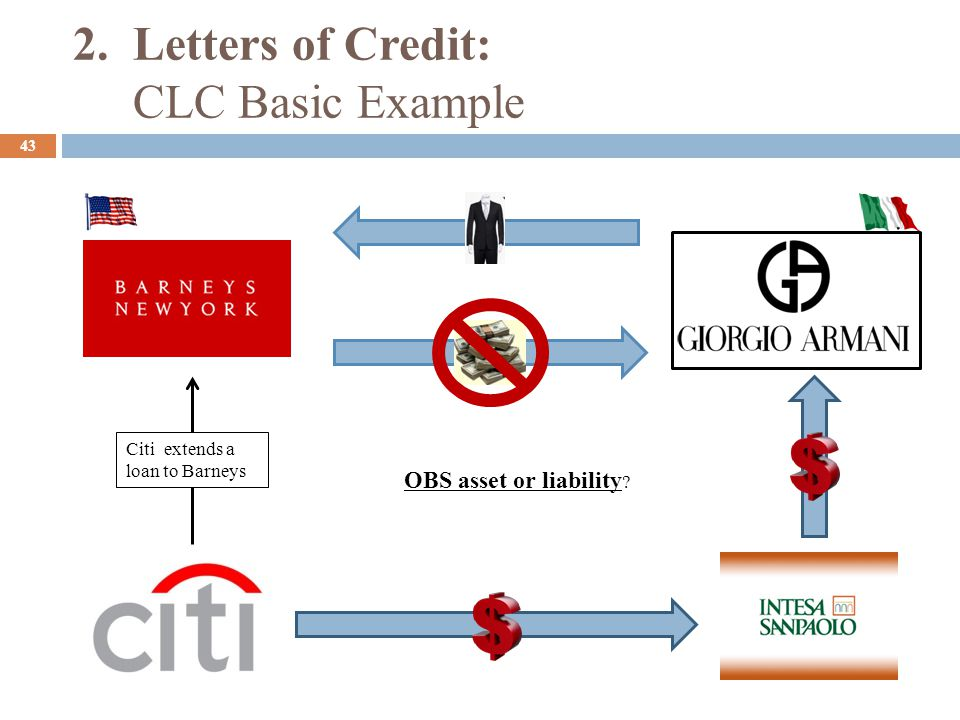 2. Letters of Credit: CLC Basic Example