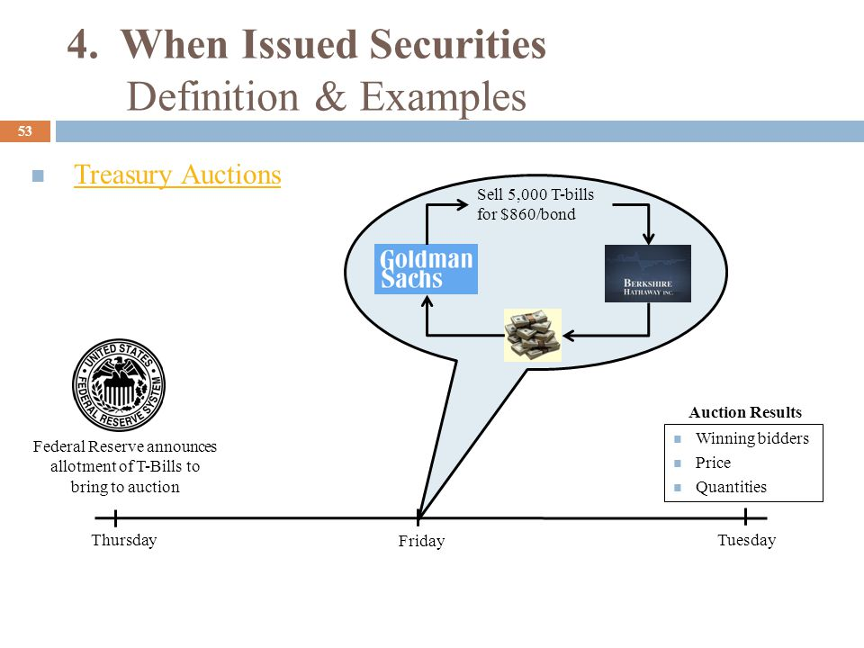 4. When Issued Securities Definition & Examples