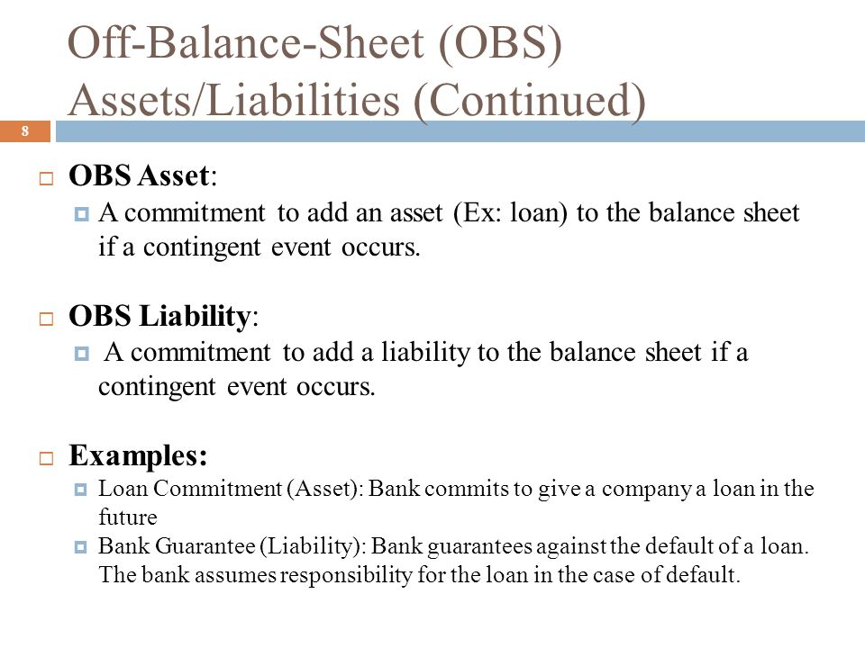 Off-Balance-Sheet (OBS) Assets/Liabilities (Continued)